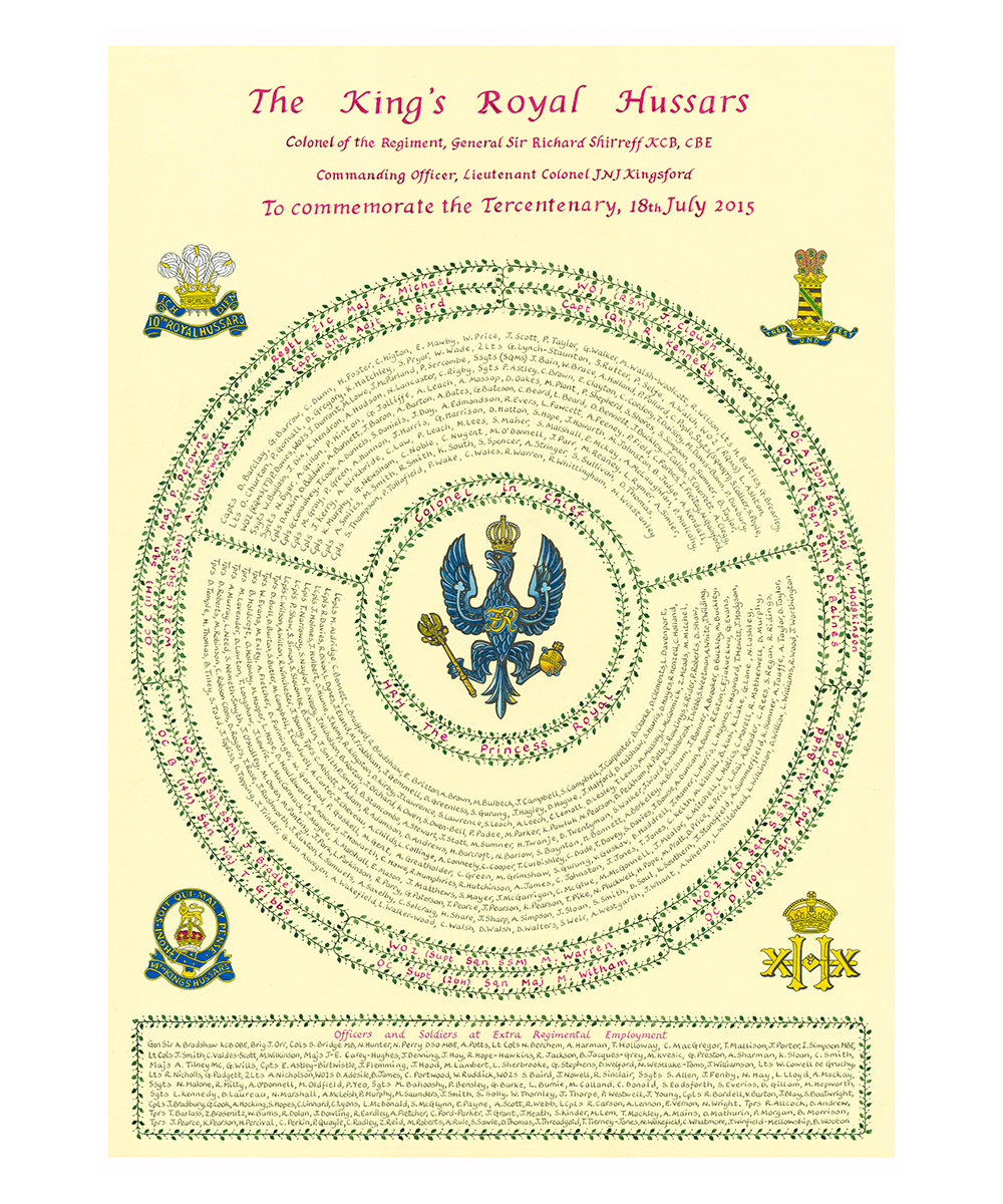 The King's Royal Hussars Muster Roll